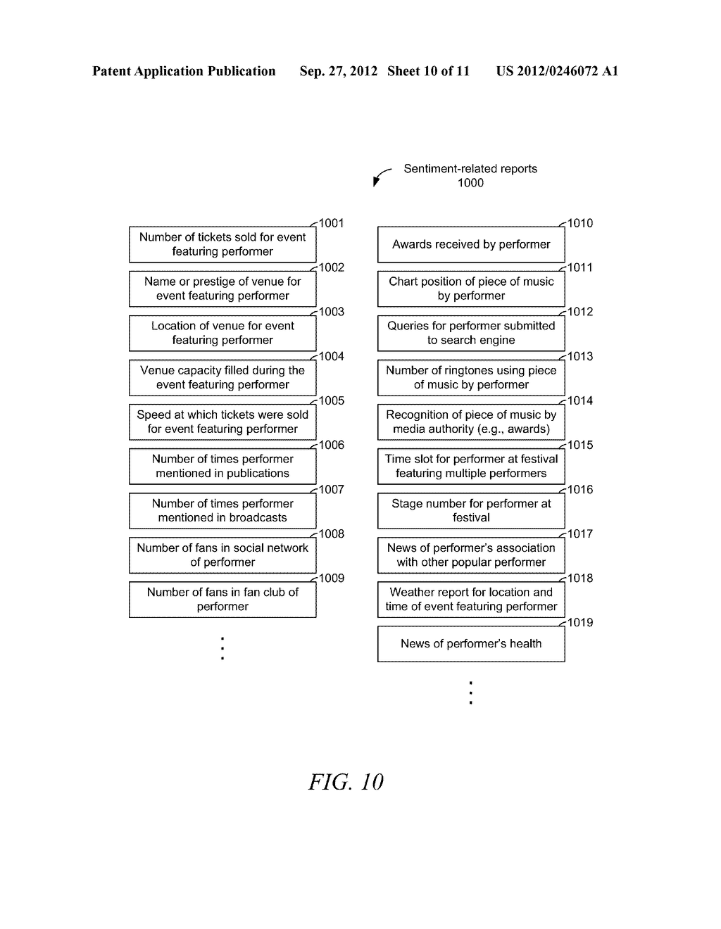 AUTHORIZING AN ADVANCE PAYMENT BASED ON PERFORMER DATA - diagram, schematic, and image 11
