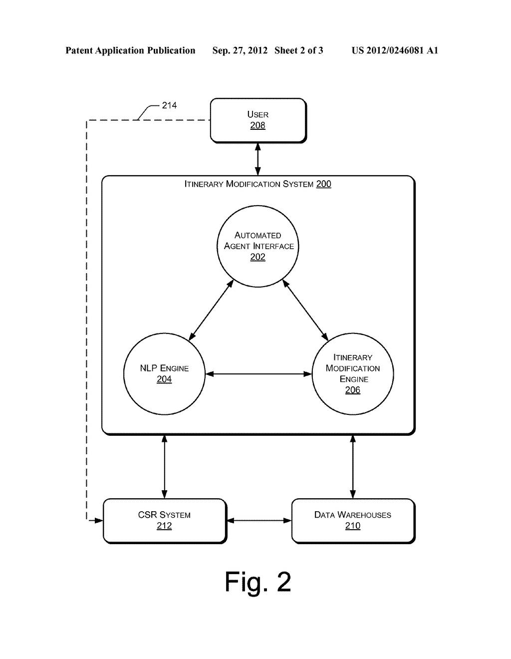 Systems and Methods for Automated Itinerary Modification - diagram, schematic, and image 03