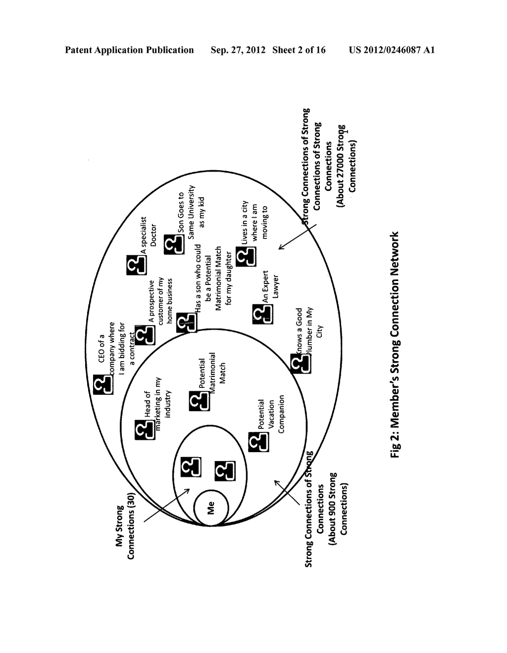 Method and apparatus for establishing an exclusive network of Strong Tie     connections which is then used to make referenceable connections between     members for various personal and business benefits - diagram, schematic, and image 03