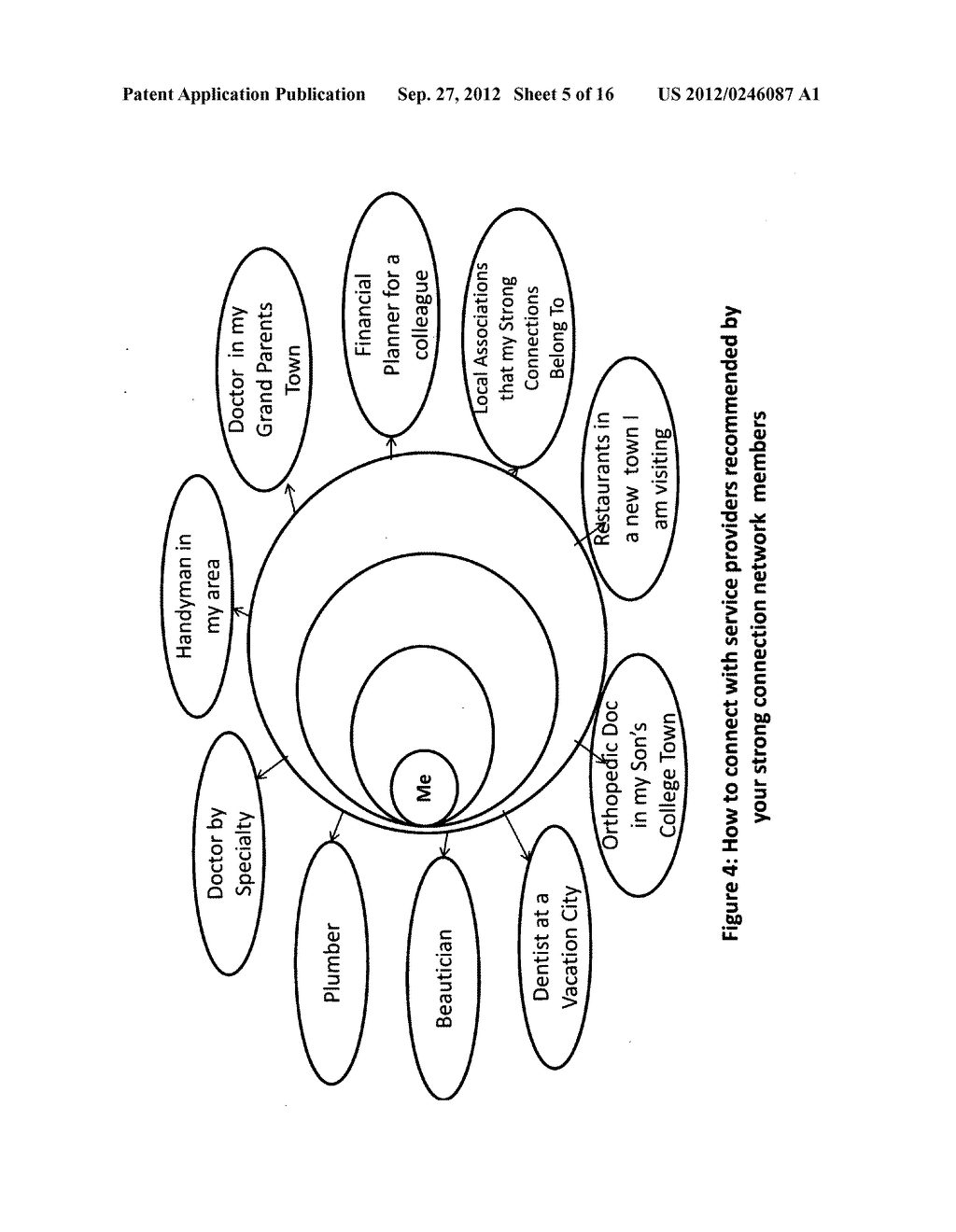 Method and apparatus for establishing an exclusive network of Strong Tie     connections which is then used to make referenceable connections between     members for various personal and business benefits - diagram, schematic, and image 06