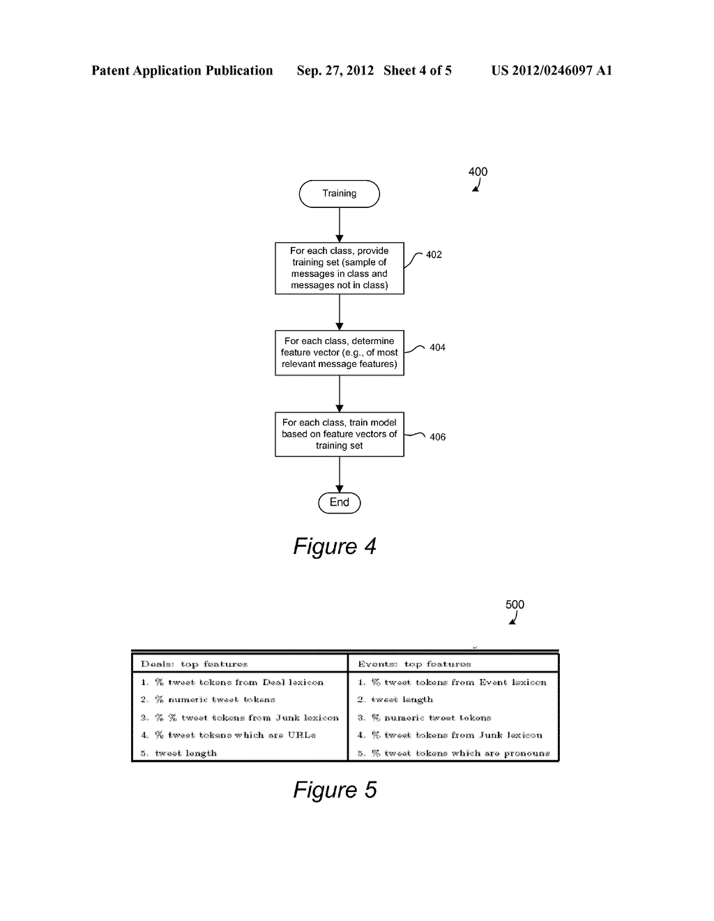 Apparatus and Methods for Analyzing and Using Short Messages from     Commercial Accounts - diagram, schematic, and image 05