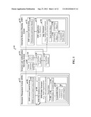 FOLDER STRUCTURE AND AUTHORIZATION MIRRORING FROM ENTERPRISE RESOURCE     PLANNING SYSTEMS TO DOCUMENT MANAGEMENT SYSTEMS diagram and image