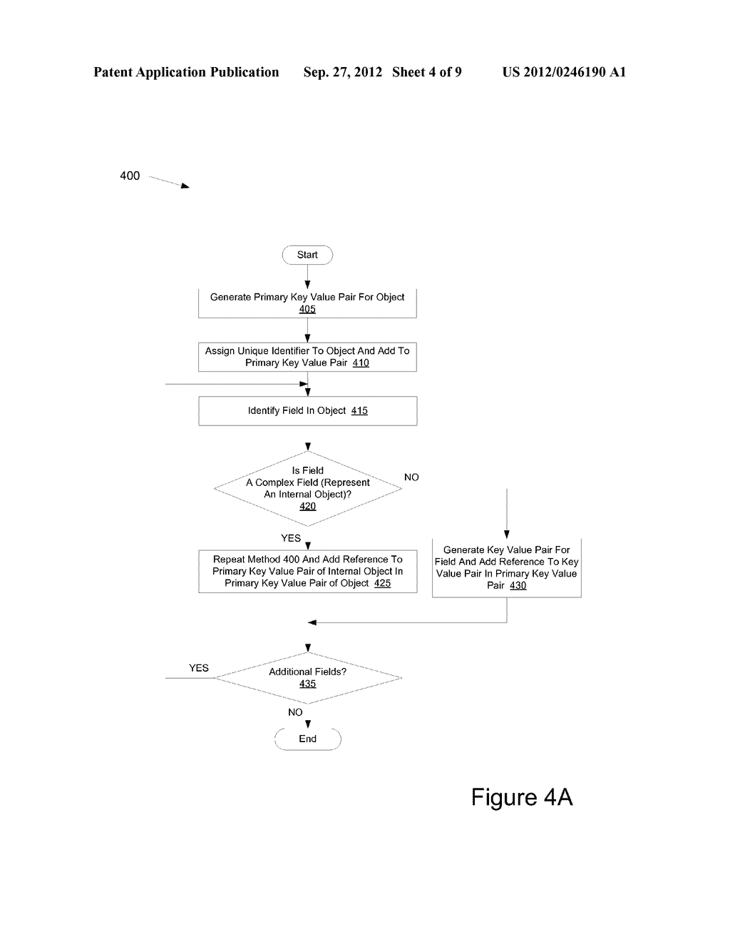 SYSTEM AND METHOD FOR PERFORMING OBJECT RELATIONAL MAPPING FOR A DATA GRID - diagram, schematic, and image 05