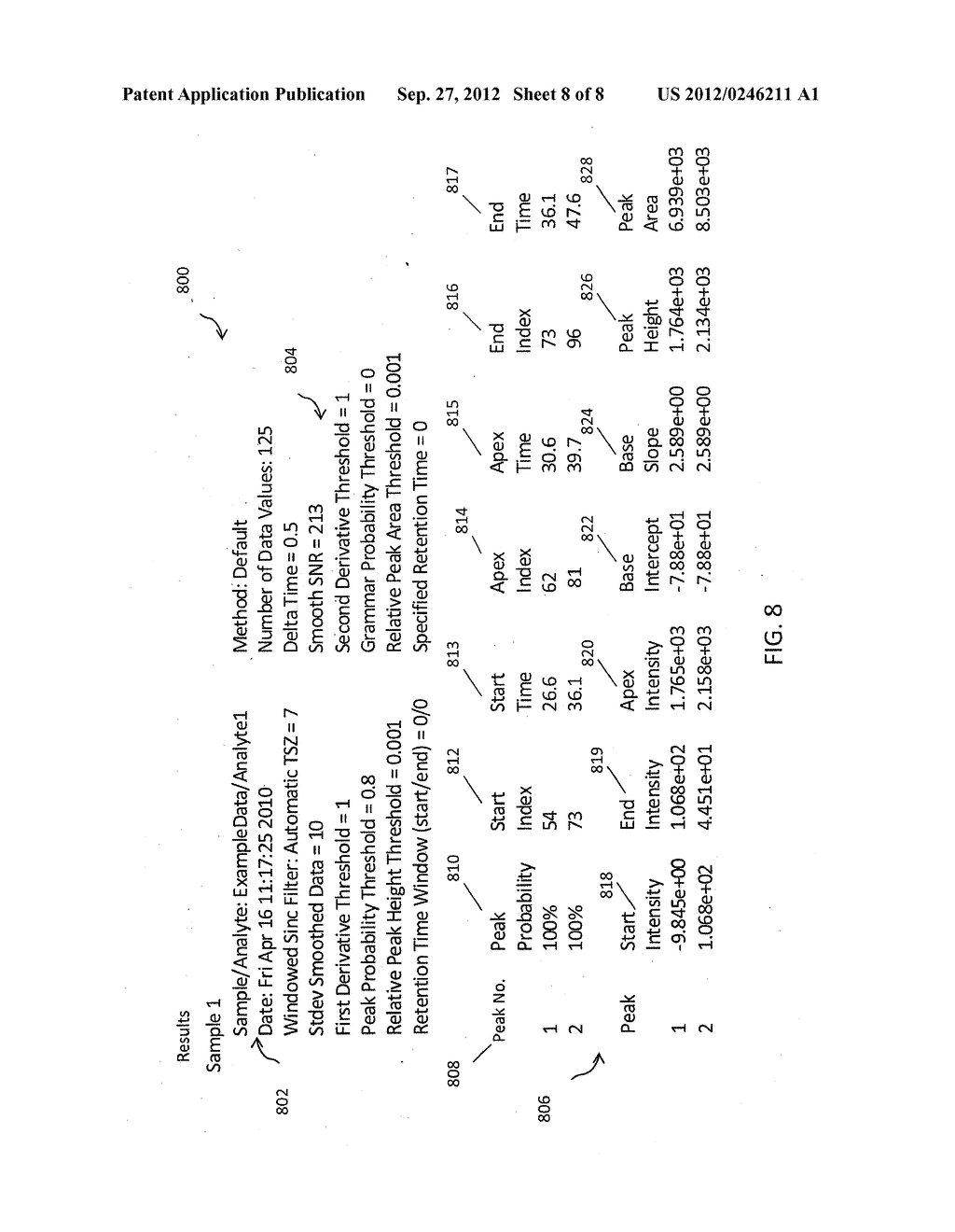 SYNTACTICAL SYSTEM AND METHOD FOR CHROMATOGRAPHIC PEAK IDENTIFICATION - diagram, schematic, and image 09
