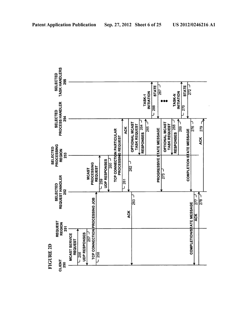 System and Method for Processing Information Via Networked Computers     Including Request Handlers, Process Handlers, and Task Handlers - diagram, schematic, and image 07