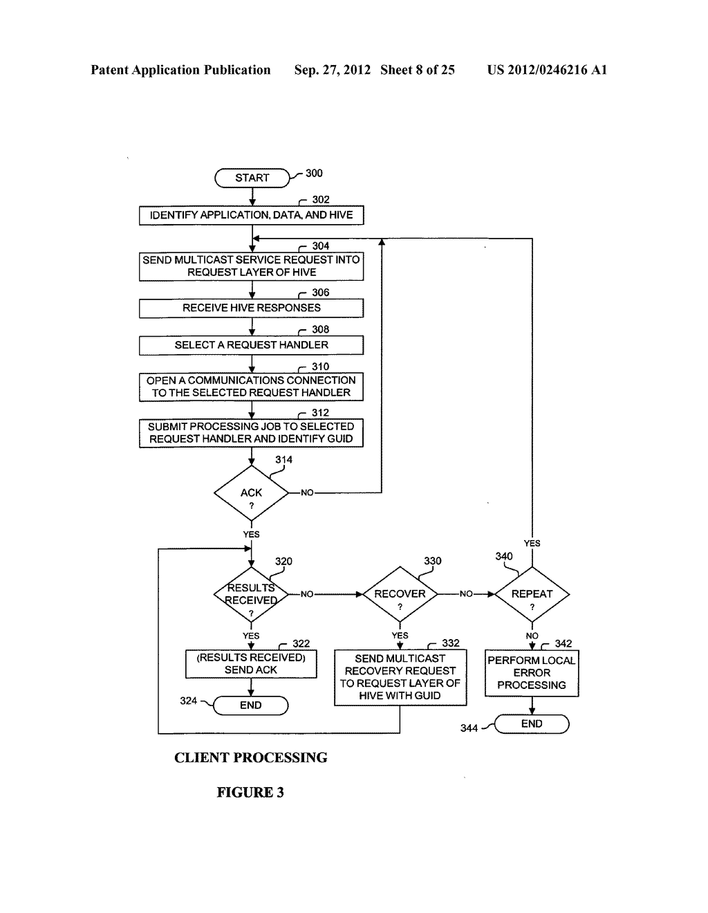 System and Method for Processing Information Via Networked Computers     Including Request Handlers, Process Handlers, and Task Handlers - diagram, schematic, and image 09