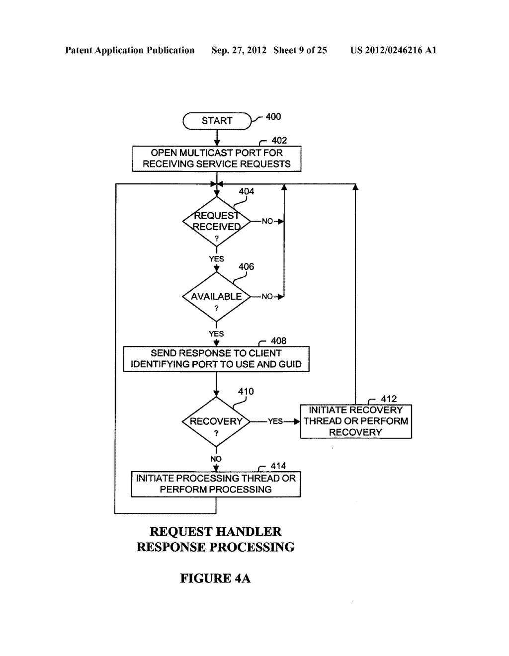 System and Method for Processing Information Via Networked Computers     Including Request Handlers, Process Handlers, and Task Handlers - diagram, schematic, and image 10