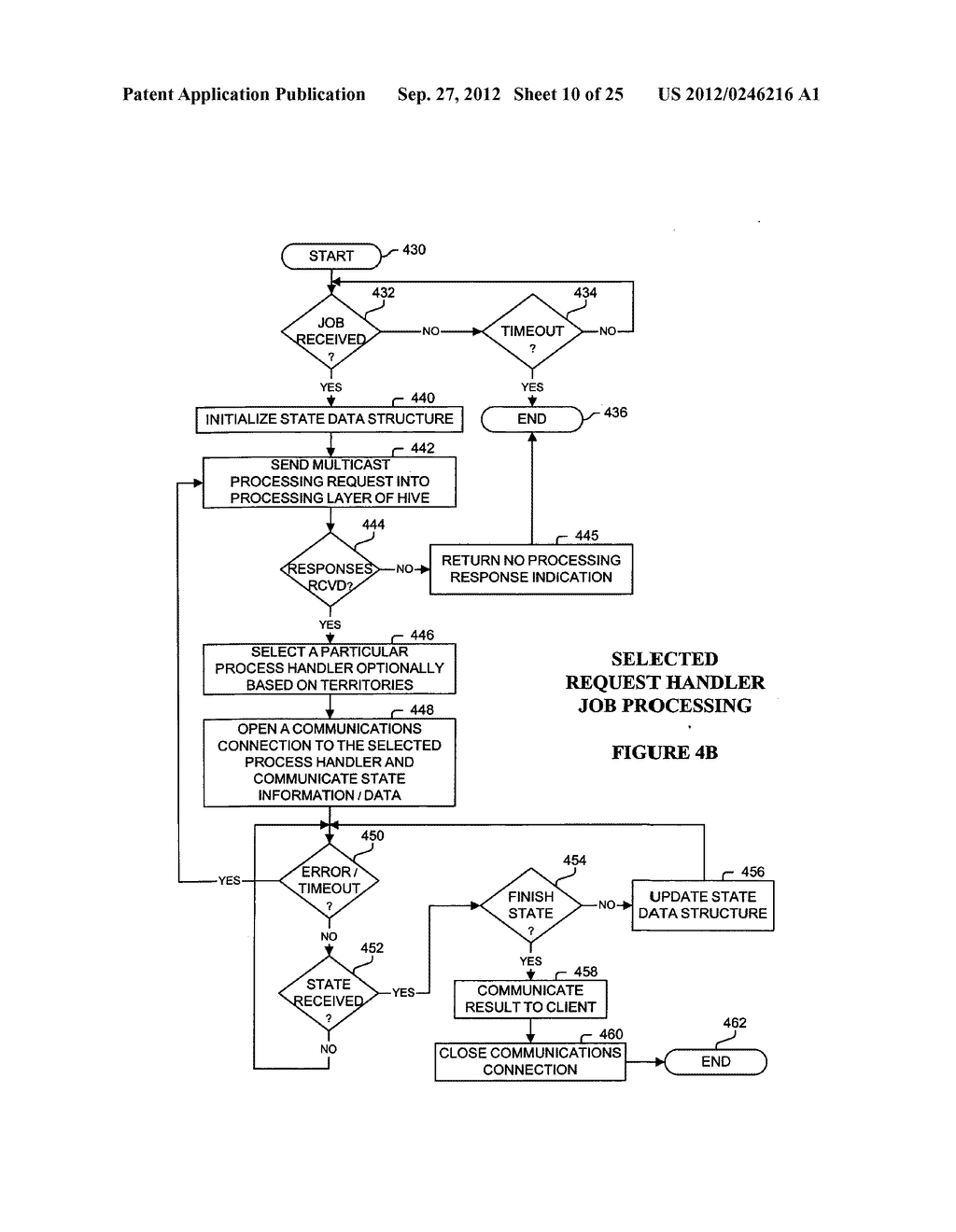 System and Method for Processing Information Via Networked Computers     Including Request Handlers, Process Handlers, and Task Handlers - diagram, schematic, and image 11
