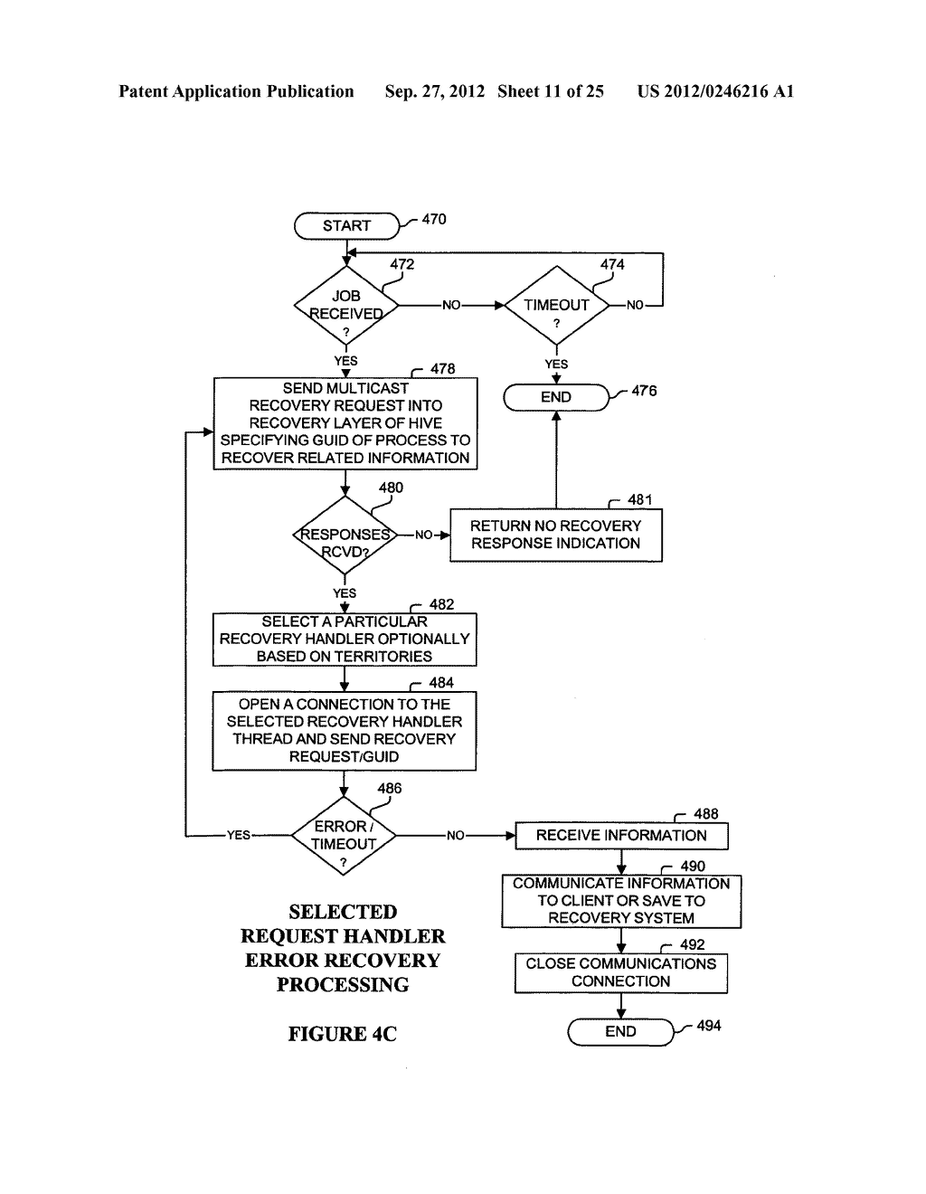 System and Method for Processing Information Via Networked Computers     Including Request Handlers, Process Handlers, and Task Handlers - diagram, schematic, and image 12