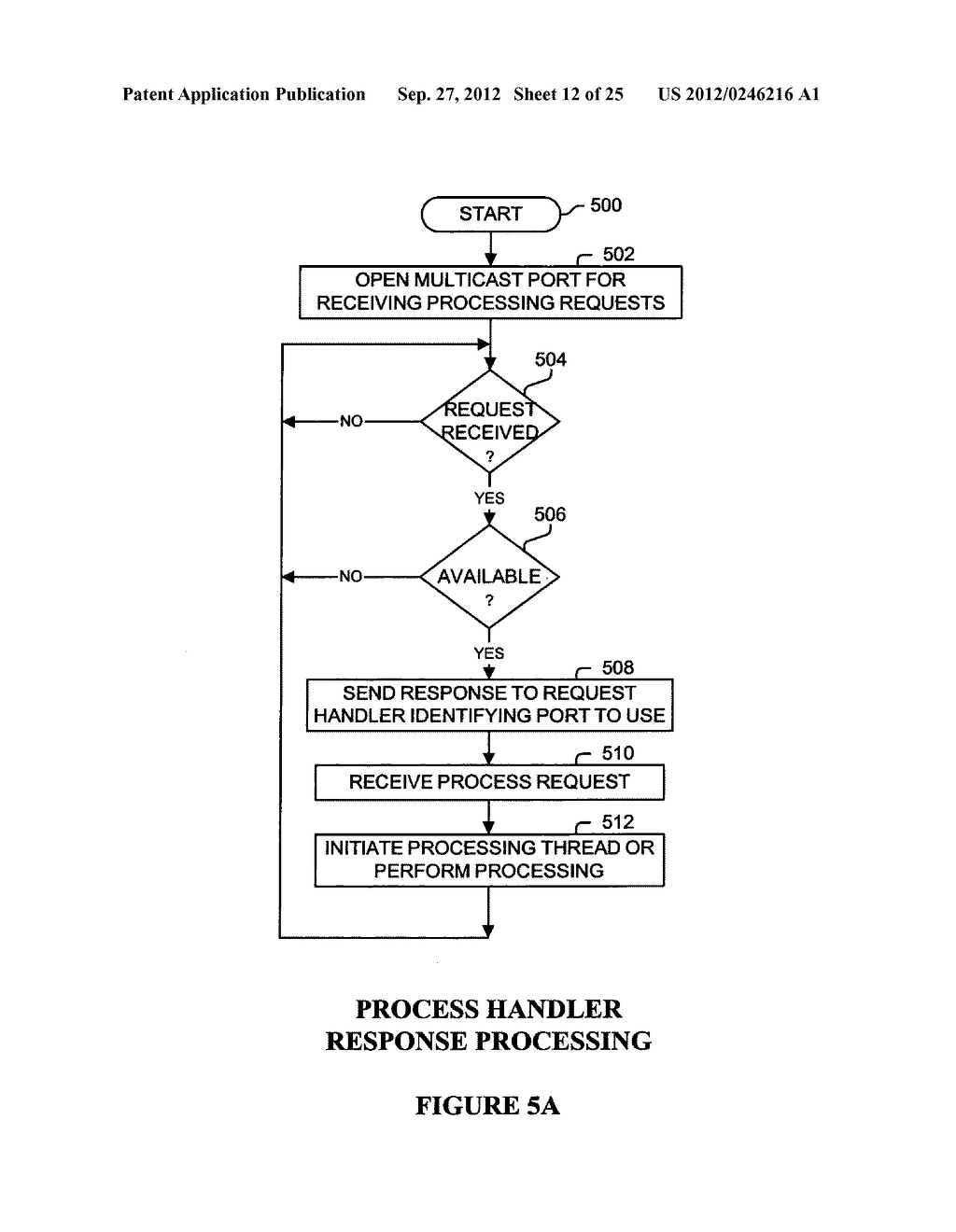 System and Method for Processing Information Via Networked Computers     Including Request Handlers, Process Handlers, and Task Handlers - diagram, schematic, and image 13