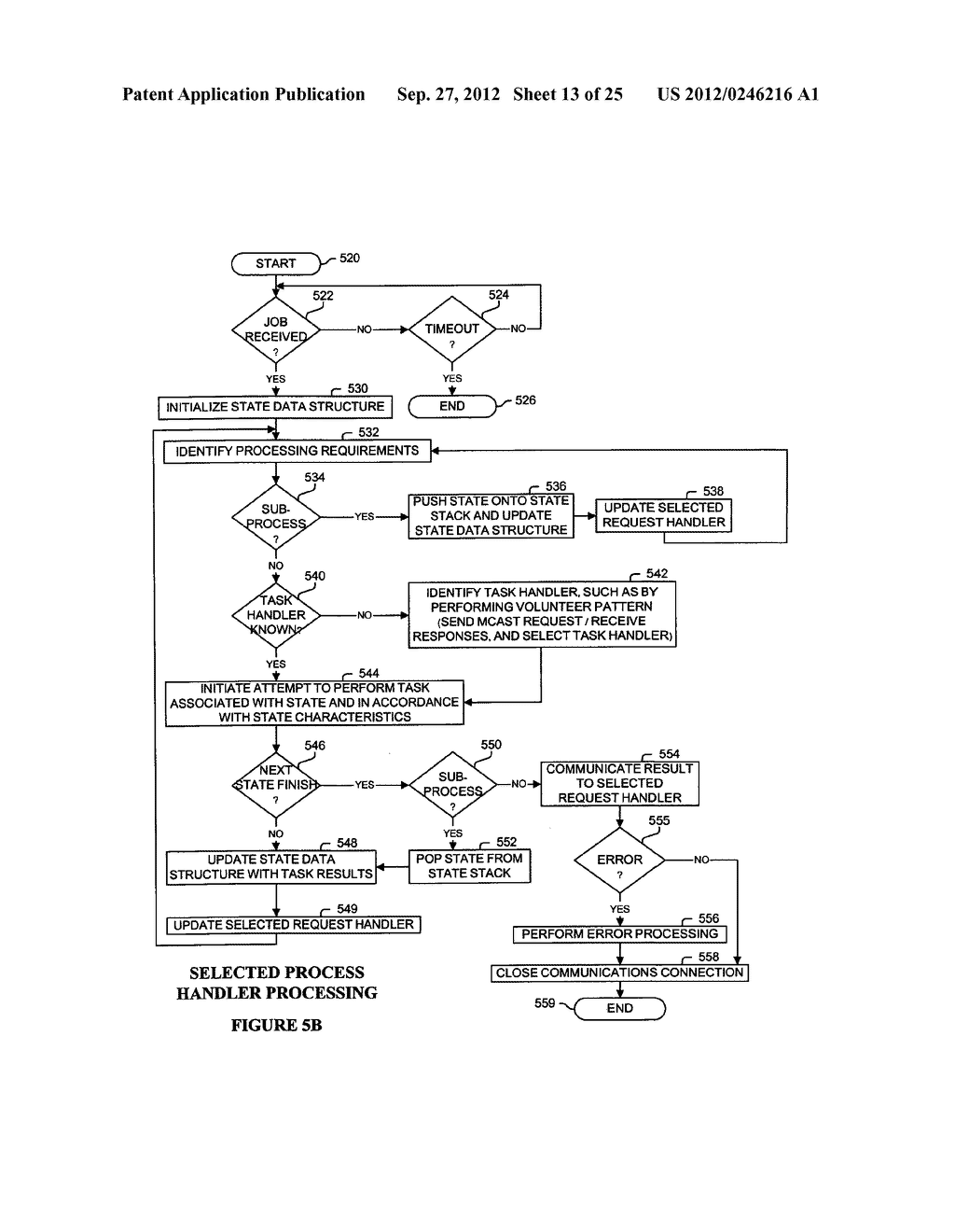 System and Method for Processing Information Via Networked Computers     Including Request Handlers, Process Handlers, and Task Handlers - diagram, schematic, and image 14