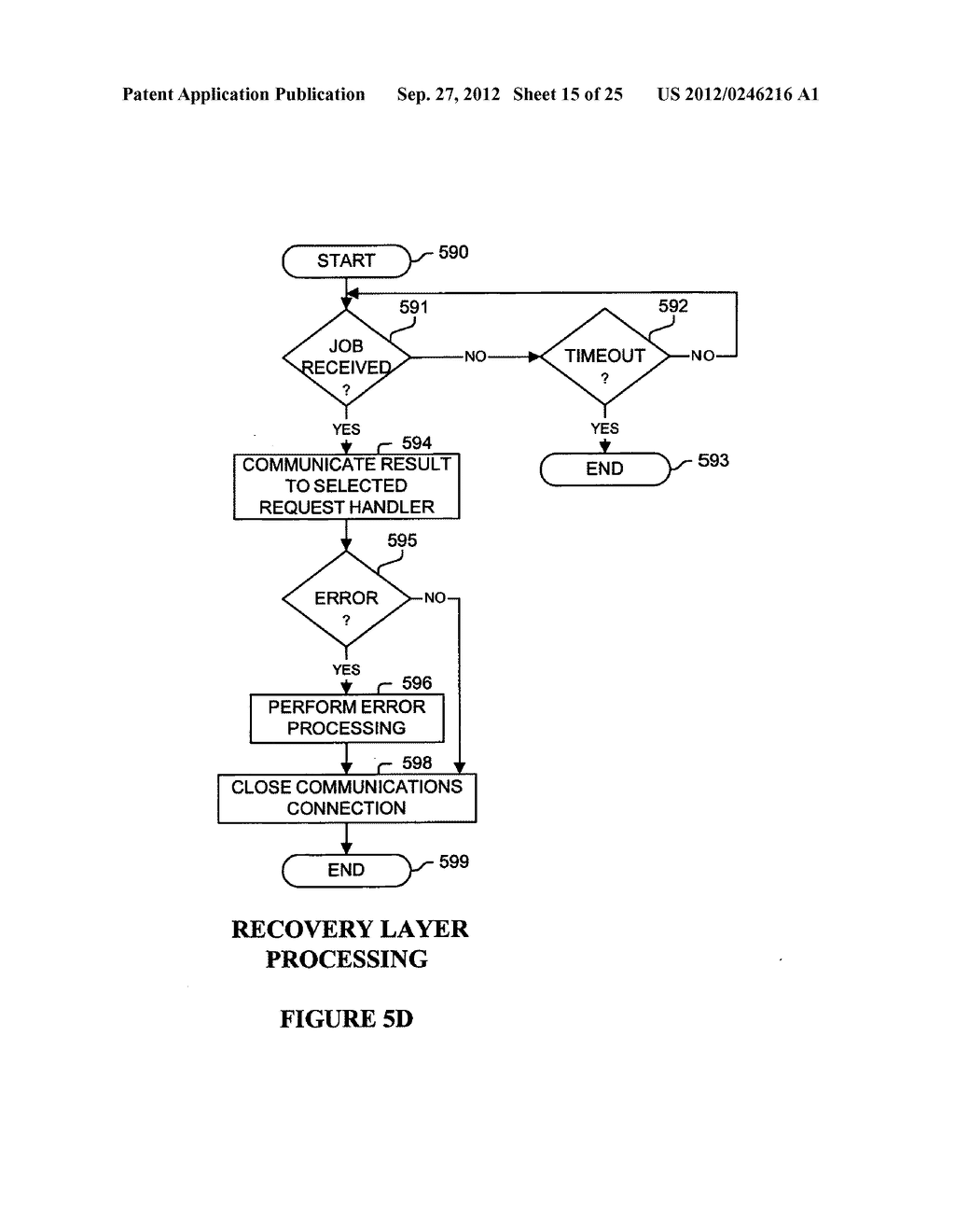 System and Method for Processing Information Via Networked Computers     Including Request Handlers, Process Handlers, and Task Handlers - diagram, schematic, and image 16