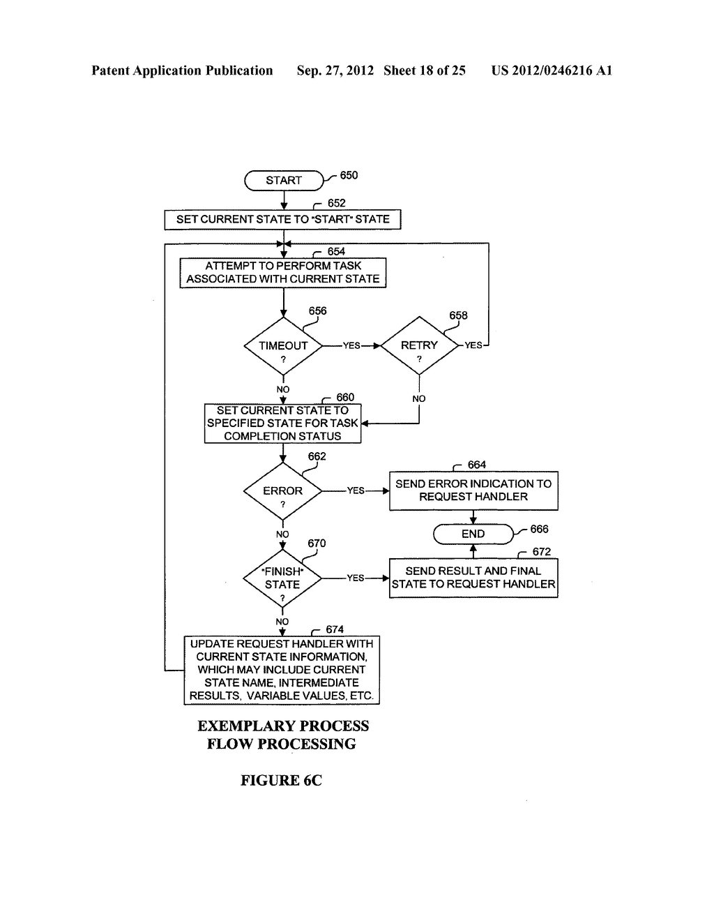 System and Method for Processing Information Via Networked Computers     Including Request Handlers, Process Handlers, and Task Handlers - diagram, schematic, and image 19