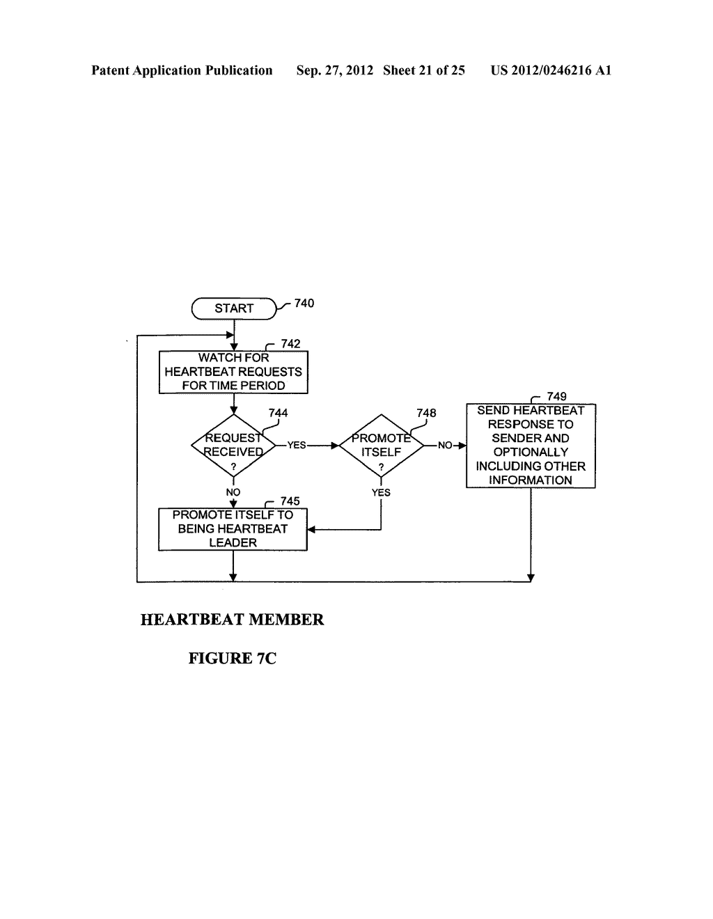 System and Method for Processing Information Via Networked Computers     Including Request Handlers, Process Handlers, and Task Handlers - diagram, schematic, and image 22