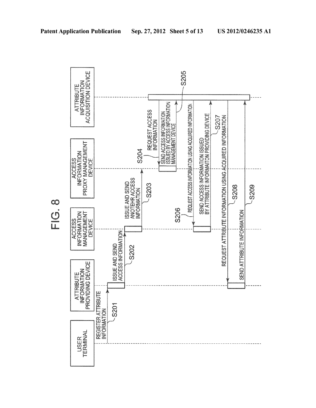 ATTRIBUTE INFORMATION SHARING PROVIDING SYSTEM, ACCESS INFORMATION     MANAGEMENT DEVICE, ACCESS INFORMATION PROXY MANAGEMENT DEVICE, METHOD AND     PROGRAM THEREFOR - diagram, schematic, and image 06
