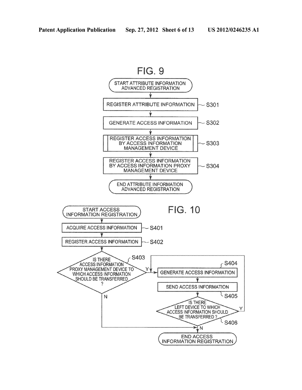 ATTRIBUTE INFORMATION SHARING PROVIDING SYSTEM, ACCESS INFORMATION     MANAGEMENT DEVICE, ACCESS INFORMATION PROXY MANAGEMENT DEVICE, METHOD AND     PROGRAM THEREFOR - diagram, schematic, and image 07