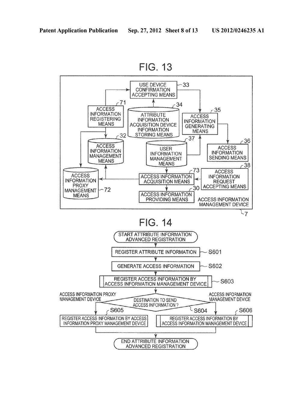 ATTRIBUTE INFORMATION SHARING PROVIDING SYSTEM, ACCESS INFORMATION     MANAGEMENT DEVICE, ACCESS INFORMATION PROXY MANAGEMENT DEVICE, METHOD AND     PROGRAM THEREFOR - diagram, schematic, and image 09