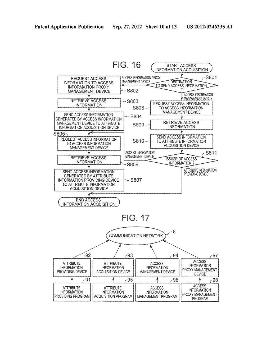 ATTRIBUTE INFORMATION SHARING PROVIDING SYSTEM, ACCESS INFORMATION     MANAGEMENT DEVICE, ACCESS INFORMATION PROXY MANAGEMENT DEVICE, METHOD AND     PROGRAM THEREFOR - diagram, schematic, and image 11