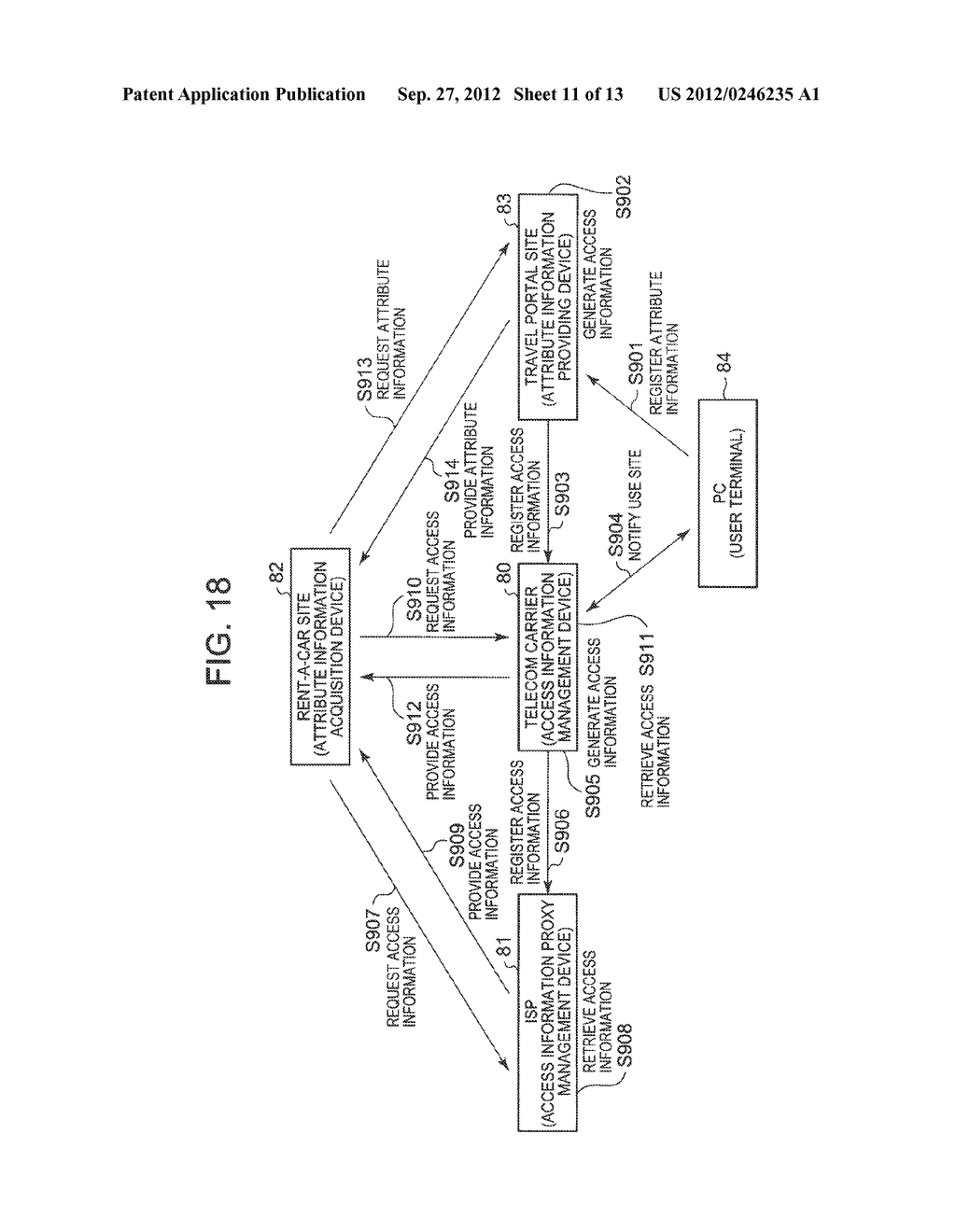 ATTRIBUTE INFORMATION SHARING PROVIDING SYSTEM, ACCESS INFORMATION     MANAGEMENT DEVICE, ACCESS INFORMATION PROXY MANAGEMENT DEVICE, METHOD AND     PROGRAM THEREFOR - diagram, schematic, and image 12