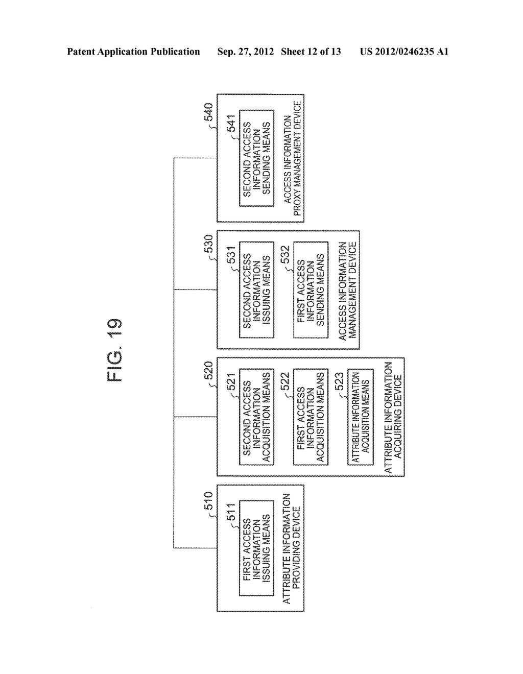 ATTRIBUTE INFORMATION SHARING PROVIDING SYSTEM, ACCESS INFORMATION     MANAGEMENT DEVICE, ACCESS INFORMATION PROXY MANAGEMENT DEVICE, METHOD AND     PROGRAM THEREFOR - diagram, schematic, and image 13