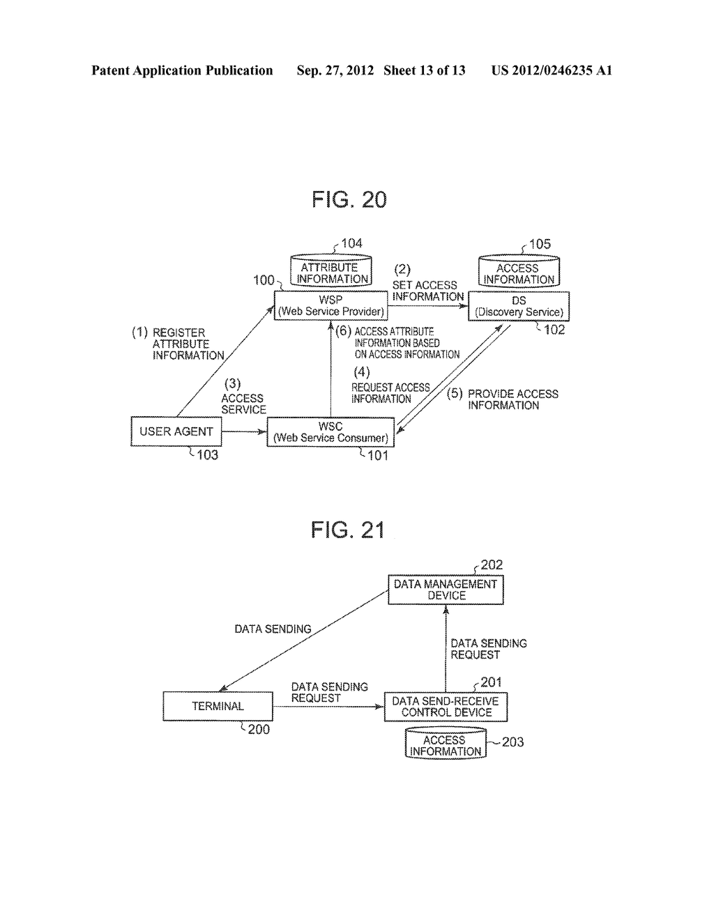 ATTRIBUTE INFORMATION SHARING PROVIDING SYSTEM, ACCESS INFORMATION     MANAGEMENT DEVICE, ACCESS INFORMATION PROXY MANAGEMENT DEVICE, METHOD AND     PROGRAM THEREFOR - diagram, schematic, and image 14
