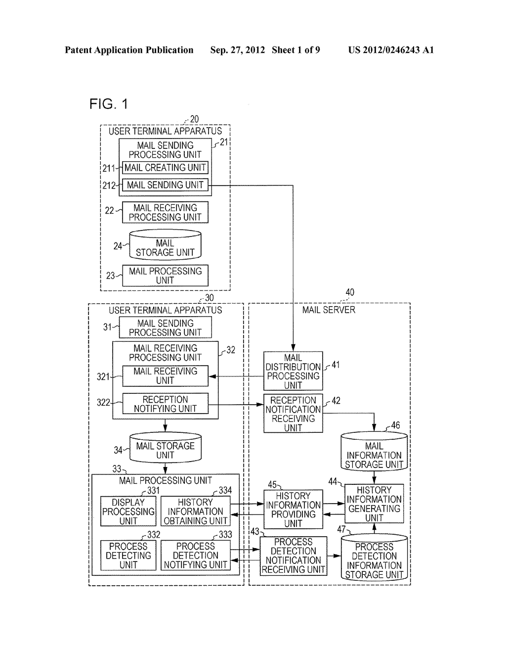 ELECTRONIC MAIL SYSTEM, USER TERMINAL APPARATUS, INFORMATION PROVIDING     APPARATUS, AND COMPUTER READABLE MEDIUM - diagram, schematic, and image 02