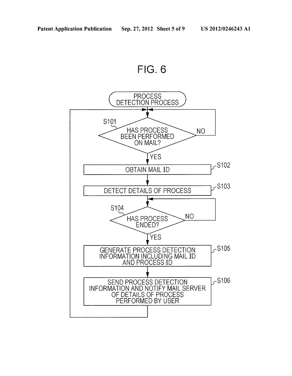ELECTRONIC MAIL SYSTEM, USER TERMINAL APPARATUS, INFORMATION PROVIDING     APPARATUS, AND COMPUTER READABLE MEDIUM - diagram, schematic, and image 06