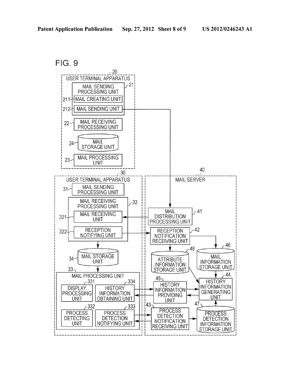 ELECTRONIC MAIL SYSTEM, USER TERMINAL APPARATUS, INFORMATION PROVIDING     APPARATUS, AND COMPUTER READABLE MEDIUM - diagram, schematic, and image 09