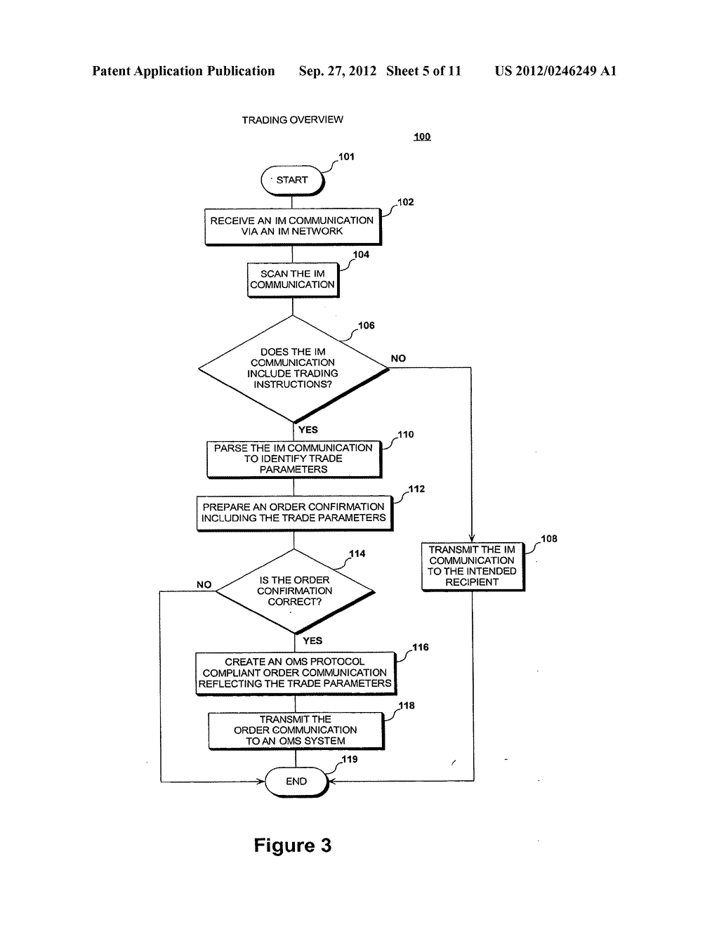 SYSTEM AND METHOD FOR PROCESSING SECURITIES TRADING INSTRUCTIONS AND     COMMUNICATING ORDER STATUS VIA A MESSAGING INTERFACE - diagram, schematic, and image 06