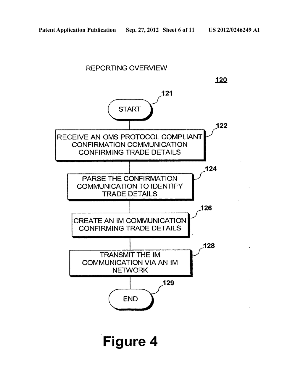 SYSTEM AND METHOD FOR PROCESSING SECURITIES TRADING INSTRUCTIONS AND     COMMUNICATING ORDER STATUS VIA A MESSAGING INTERFACE - diagram, schematic, and image 07