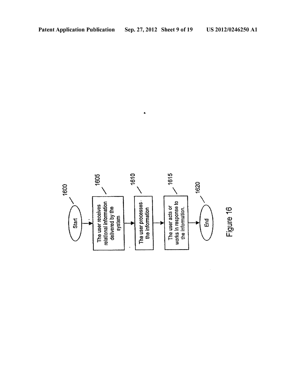 Network Operating System and Method for Messaging within an Access Control     Model - diagram, schematic, and image 10