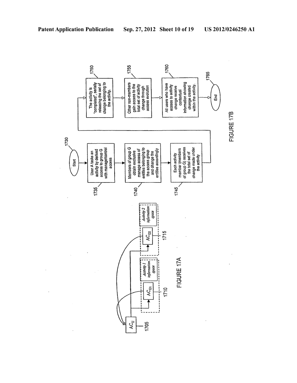 Network Operating System and Method for Messaging within an Access Control     Model - diagram, schematic, and image 11
