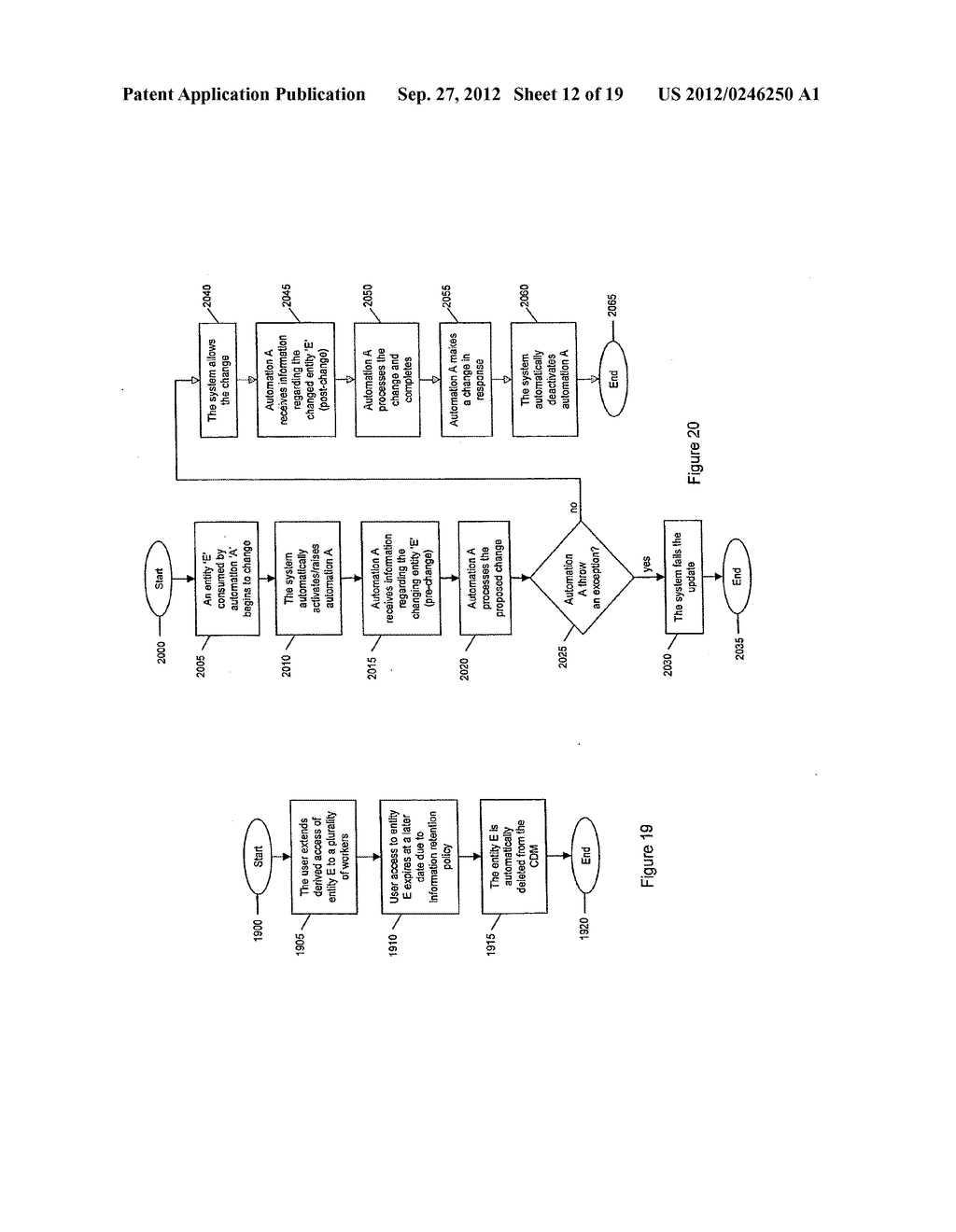 Network Operating System and Method for Messaging within an Access Control     Model - diagram, schematic, and image 13