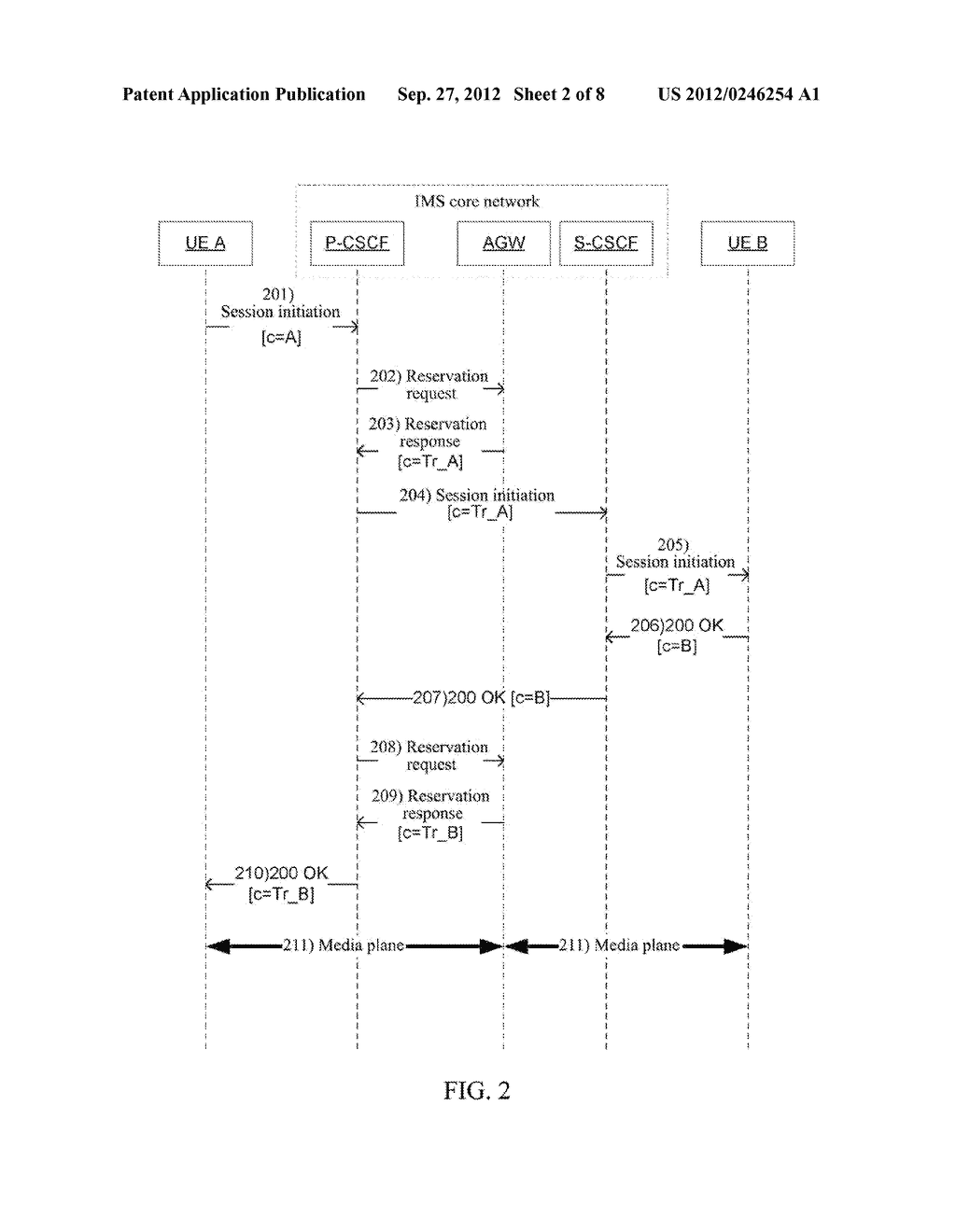 Method and Apparatus for User Equipment Accessing in IP Multimedia     Subsystem - diagram, schematic, and image 03