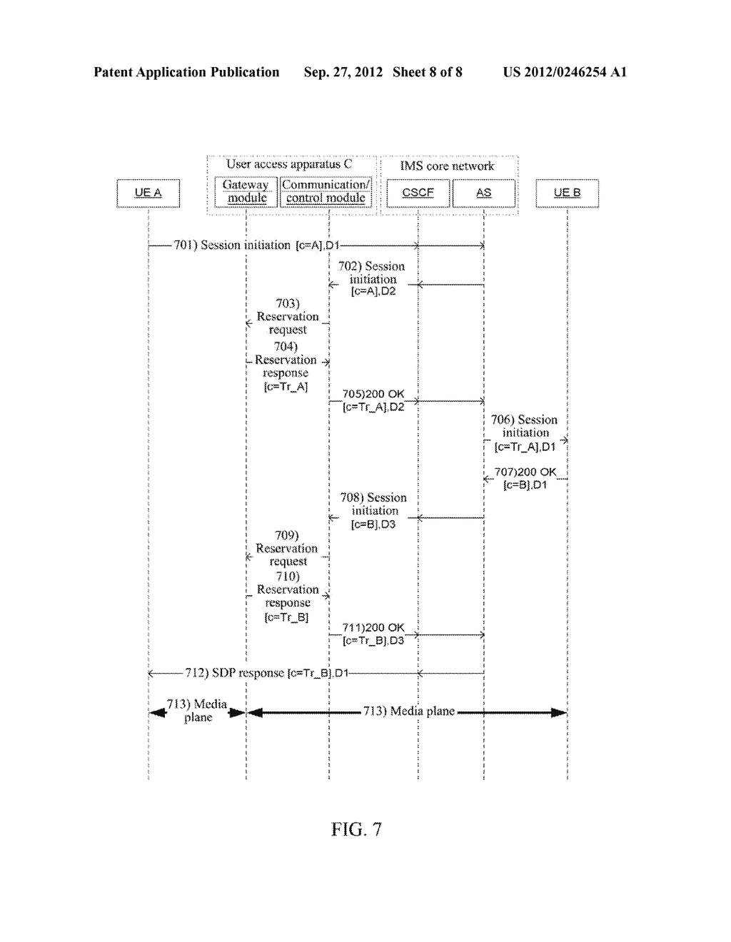 Method and Apparatus for User Equipment Accessing in IP Multimedia     Subsystem - diagram, schematic, and image 09