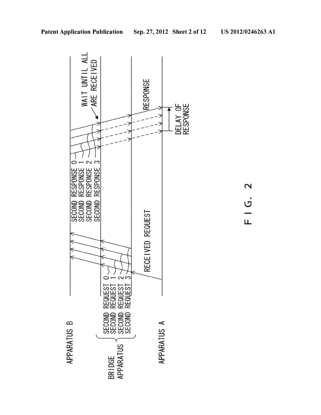DATA TRANSFER APPARATUS, DATA TRANSFER METHOD, AND INFORMATION PROCESSING     APPARATUS - diagram, schematic, and image 03