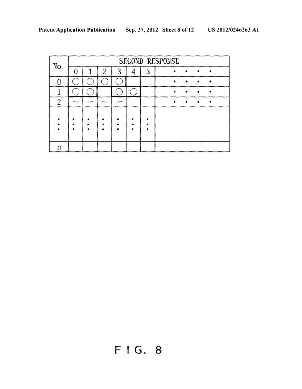 DATA TRANSFER APPARATUS, DATA TRANSFER METHOD, AND INFORMATION PROCESSING     APPARATUS - diagram, schematic, and image 09