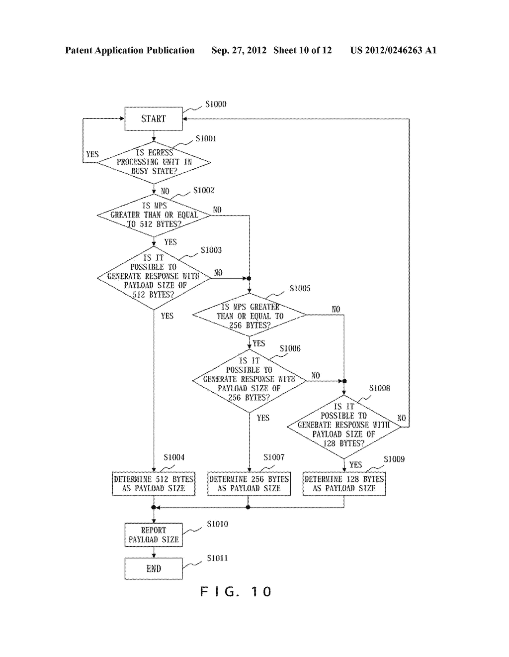 DATA TRANSFER APPARATUS, DATA TRANSFER METHOD, AND INFORMATION PROCESSING     APPARATUS - diagram, schematic, and image 11