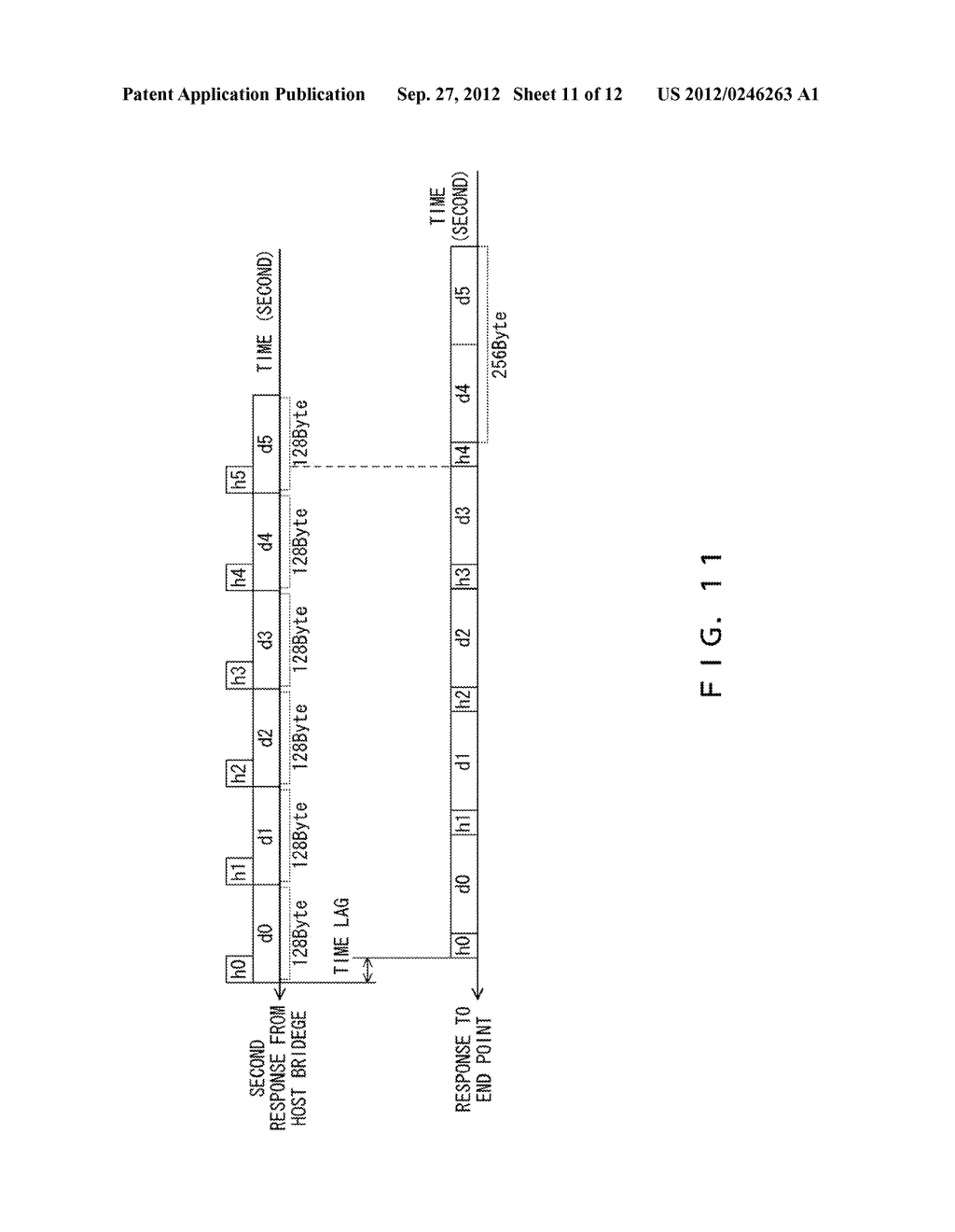 DATA TRANSFER APPARATUS, DATA TRANSFER METHOD, AND INFORMATION PROCESSING     APPARATUS - diagram, schematic, and image 12