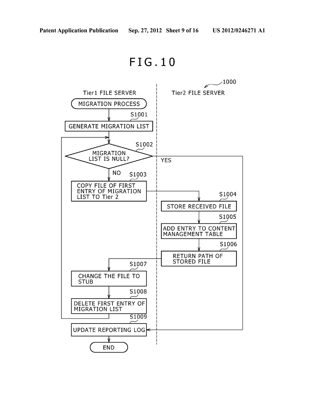 METHOD AND SYSTEM FOR TRANSFERRING DUPLICATE FILES IN HIERARCHICAL STORAG     MANAGEMENT SYSTEM - diagram, schematic, and image 10