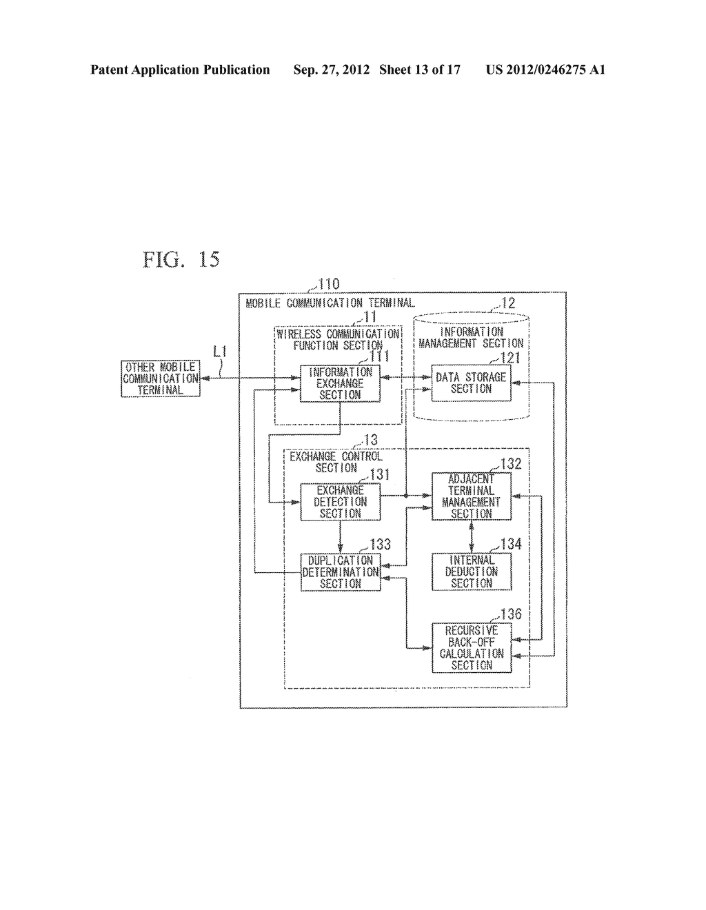INFORMATION SHARING SYSTEM, COMMUNICATION APPARATUS, CONTROL METHOD AND     COMPUTER PROGRAM - diagram, schematic, and image 14