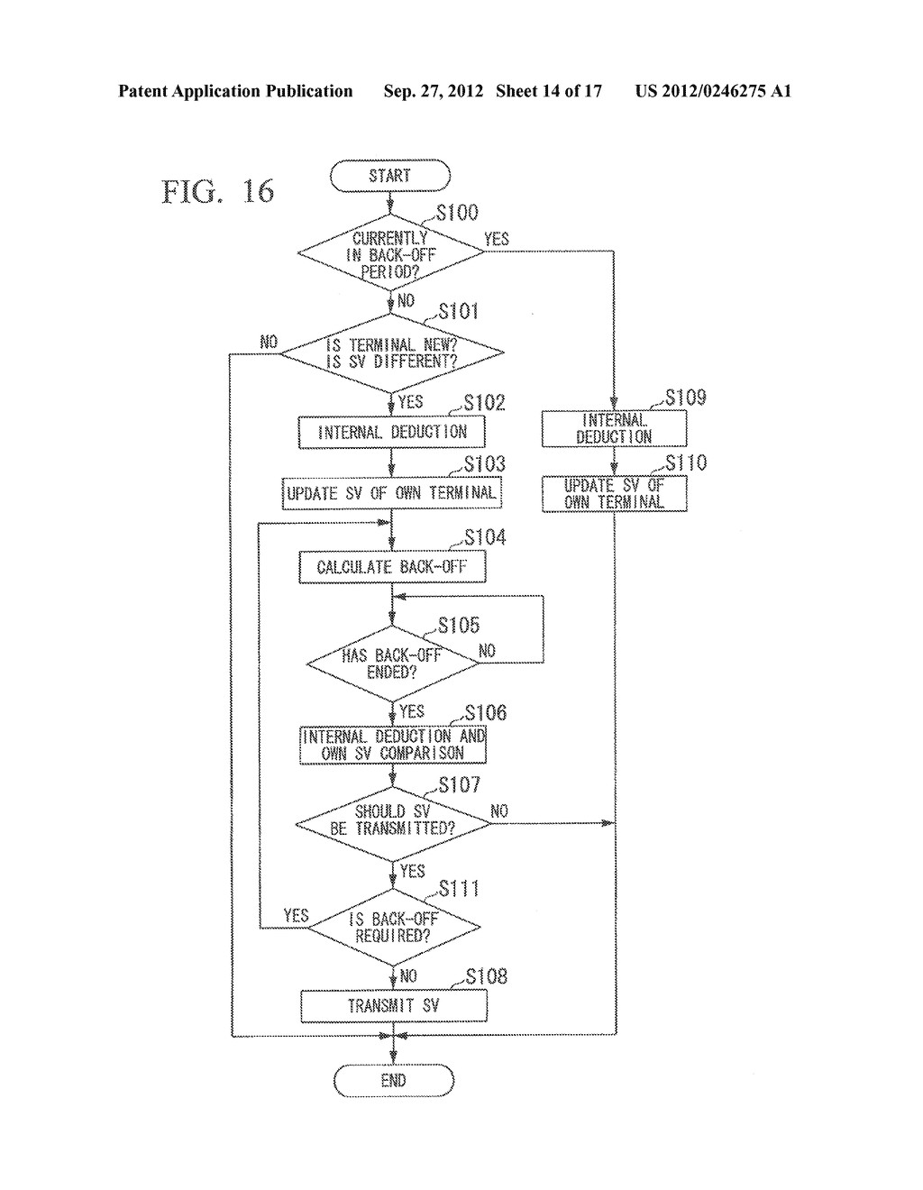 INFORMATION SHARING SYSTEM, COMMUNICATION APPARATUS, CONTROL METHOD AND     COMPUTER PROGRAM - diagram, schematic, and image 15