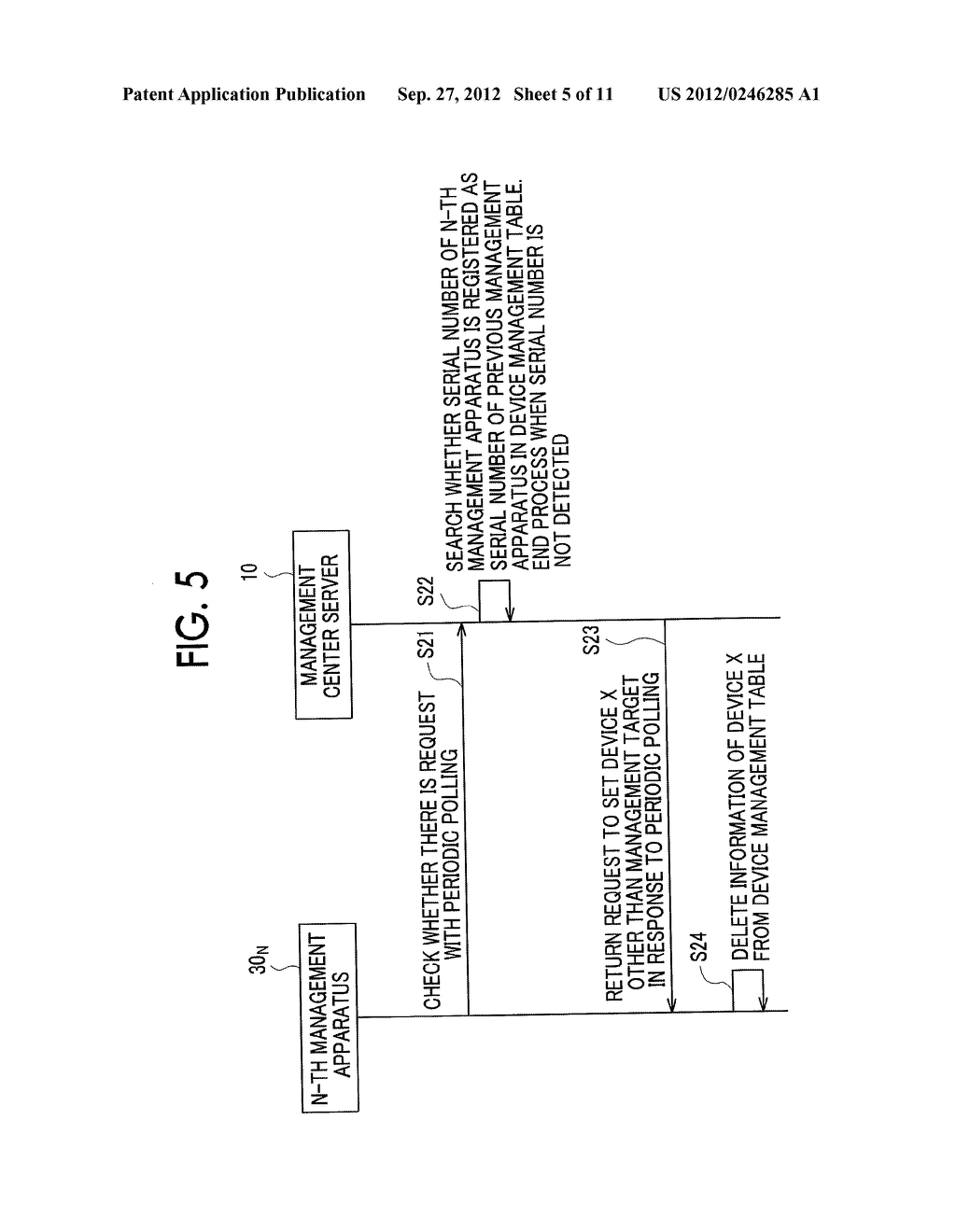 MANAGEMENT SYSTEM, MANAGEMENT APPARATUS, MANAGEMENT METHOD, AND     NON-TRANSITORY COMPUTER READABLE MEDIUM STORING CONTROL PROGRAM - diagram, schematic, and image 06