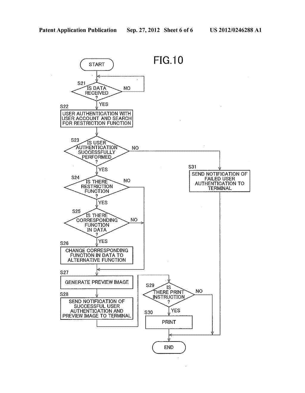 ELECTRONIC DEVICE CONTROL SYSTEM, ELECTRONIC DEVICE AND ELECTRONIC DEVICE     CONTROL METHOD - diagram, schematic, and image 07