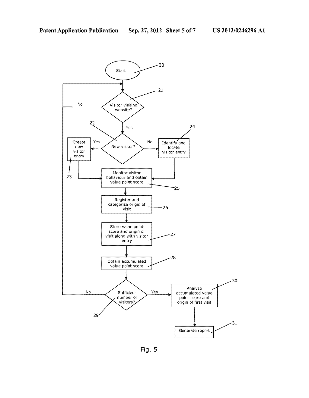 METHOD AND A SYSTEM FOR ANALYSING TRAFFIC ON A WEBSITE INCLUDING MULTIPLE     VISITS BY THE VISITORS - diagram, schematic, and image 06
