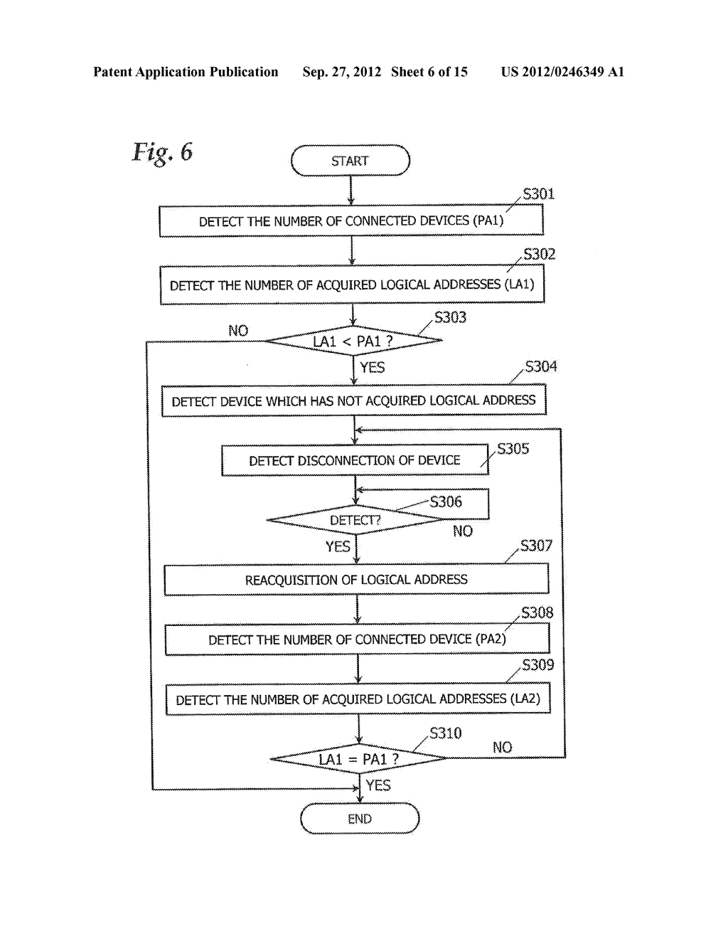 COMMUNICATION CONTROL DEVICE AND COMMUNICATION CONTROL METHOD IN AUDIO     VISUAL DEVICE SYSTEM, AND TELEVISION RECEIVER - diagram, schematic, and image 07