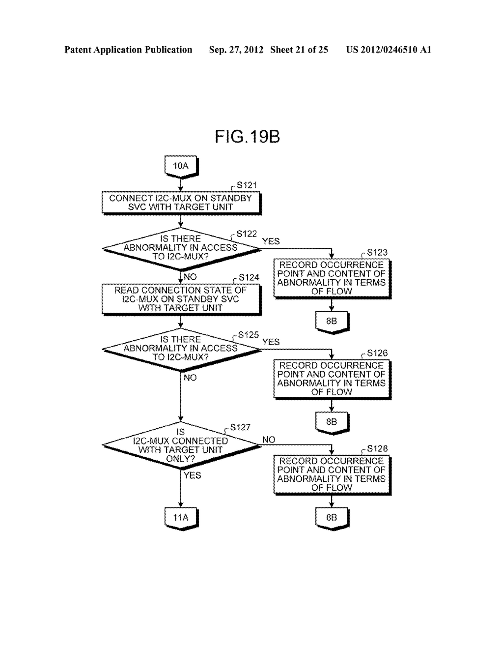 INFORMATION PROCESSING APPARATUS, CONTROL DEVICE, AND ABNORMAL UNIT     DETERMINATION METHOD - diagram, schematic, and image 22