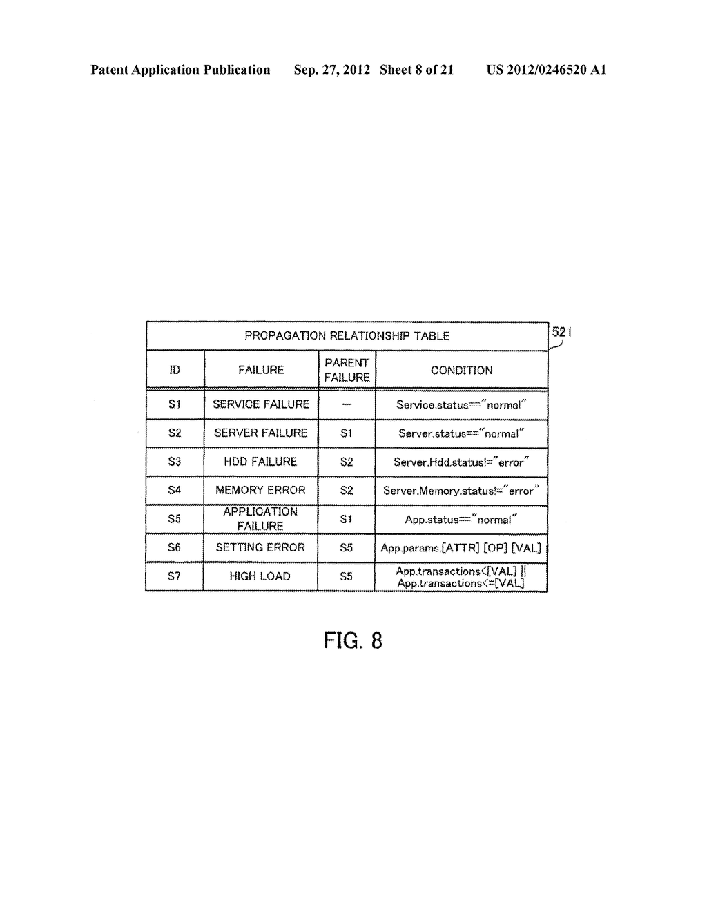 MONITORING METHOD, INFORMATION PROCESSING APPARATUS, AND COMPUTER-READABLE     MEDIUM STORING MONITORING PROGRAM - diagram, schematic, and image 09