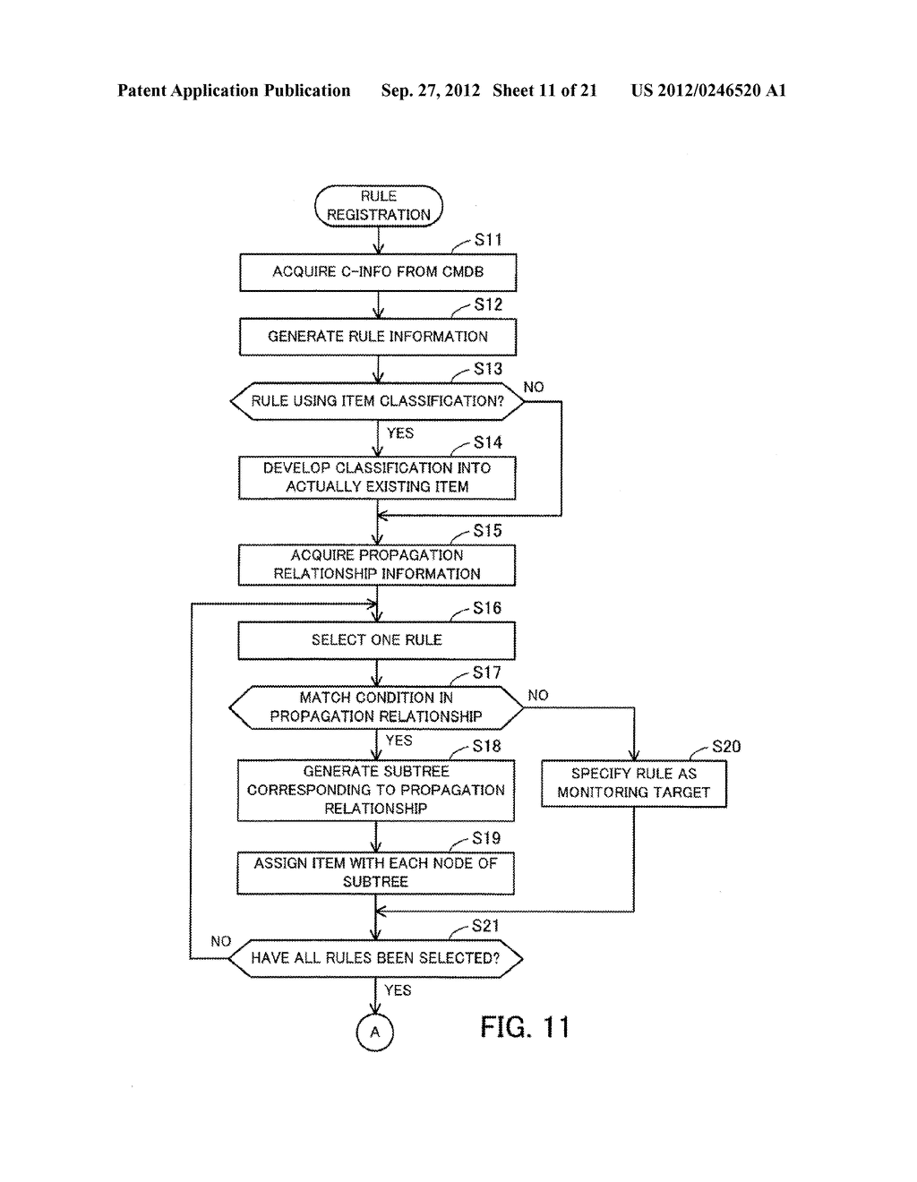 MONITORING METHOD, INFORMATION PROCESSING APPARATUS, AND COMPUTER-READABLE     MEDIUM STORING MONITORING PROGRAM - diagram, schematic, and image 12