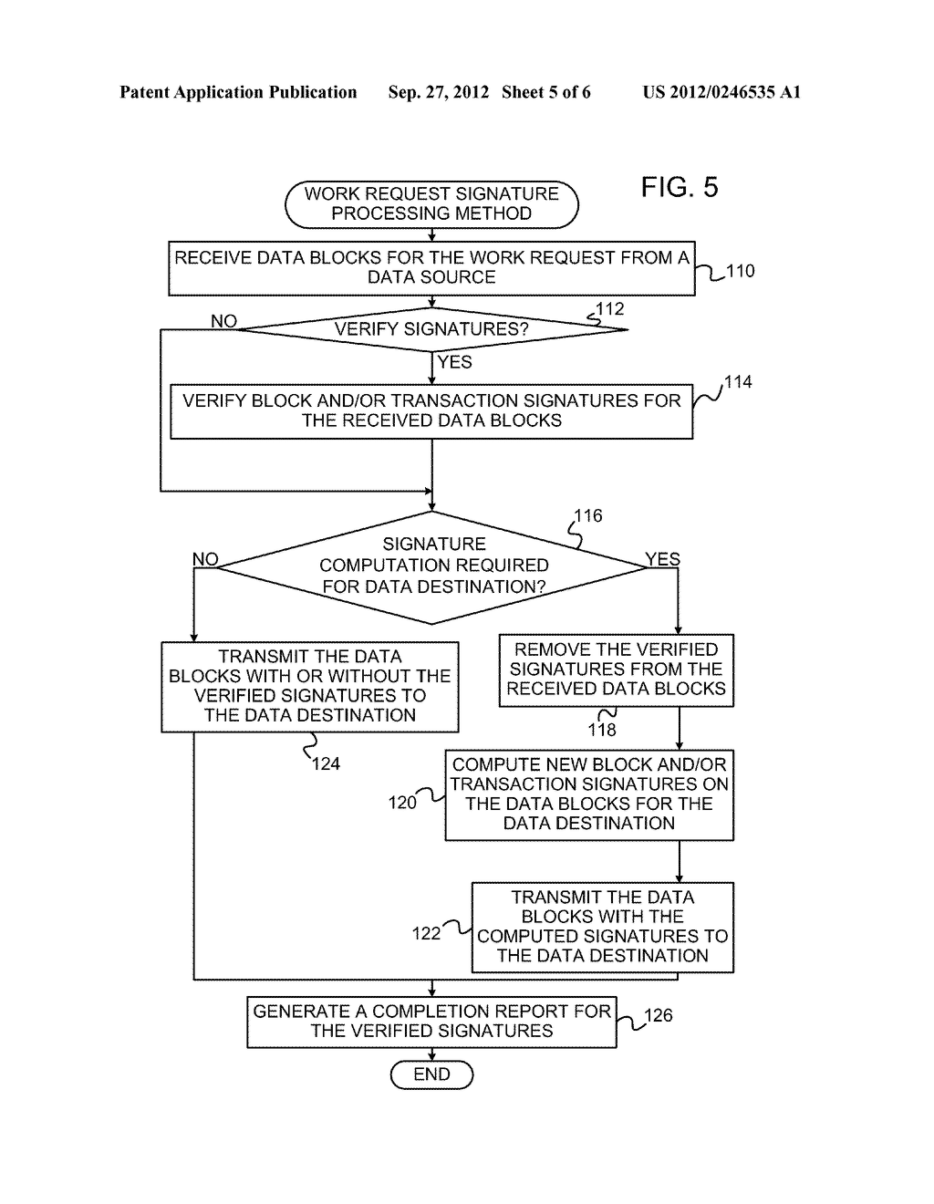 PROCESSING OF BLOCK AND TRANSACTION SIGNATURES - diagram, schematic, and image 06